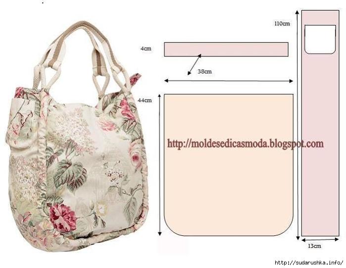 Текстильные сумки своими руками мк