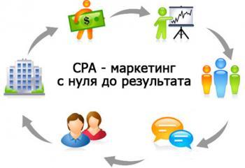 kurs_cpa.4c39da0357c0e24a6dea7d5c6d3477571 (350x241, 48Kb)