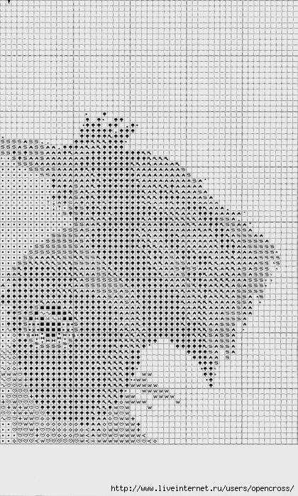 APSC748 Scruff_chart02 (420x700, 295Kb)