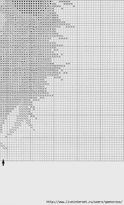 APSC748 Scruff_chart04 (422x700, 239Kb)