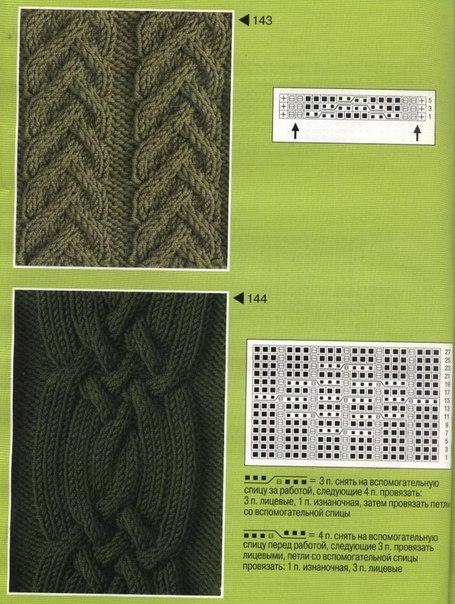 Вязание спицами узор косичек 2