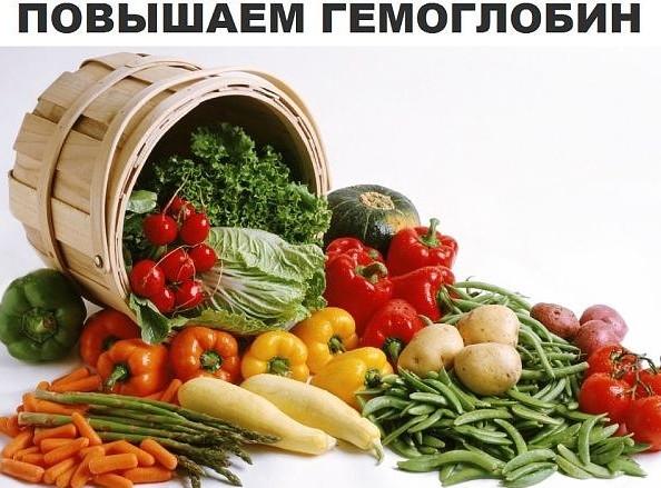Гемоглобин (594x439, 84Kb)