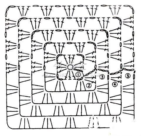 Схемы для вязания крючком прямоугольных ковриков
