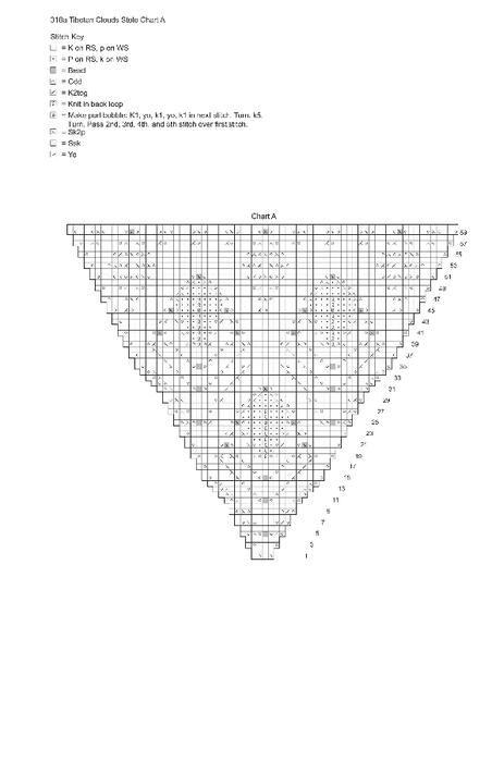 Chart_A (452x700, 80Kb)