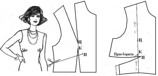 интернет-магазин женских брюк и джи