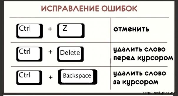 сочетание кнопок клавиатуры2 (604x326, 93Kb)