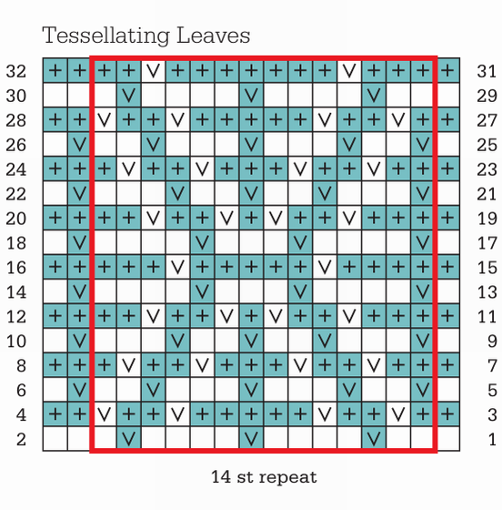 Tessellating-Leaves-Scarf-chart (552x560, 149Kb)