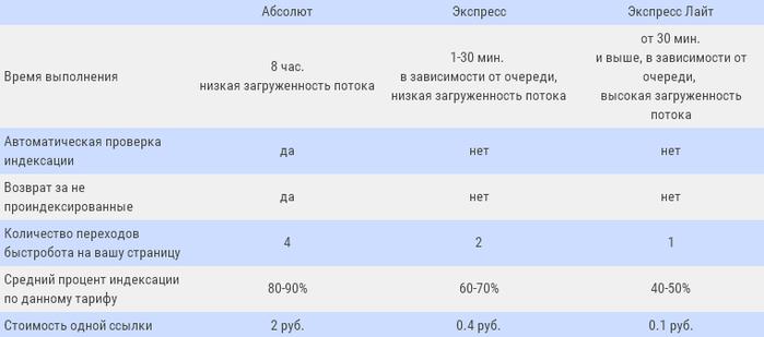 тарифы/3424885_20150210_091551_ (700x309, 71Kb)
