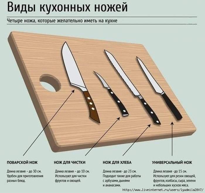 ножи1 (700x658, 154Kb)