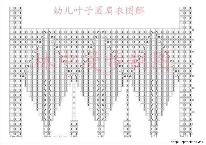 Вязание спицами схема кокетка лист