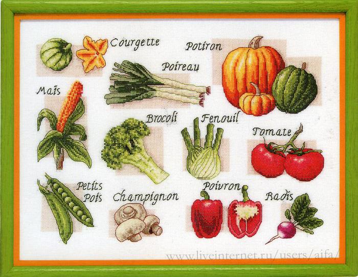 Панно для кухни (овощи)