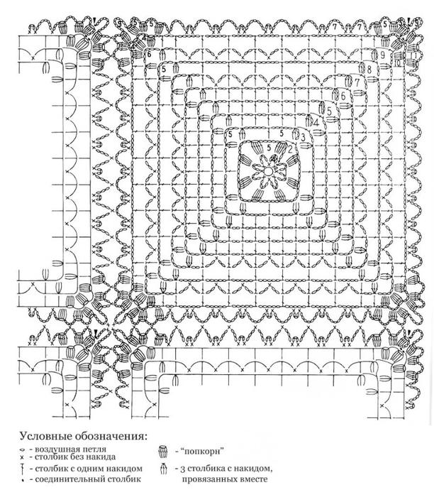 navolochka-iz-motivov-s-popkornom-shema (612x700, 269Kb)