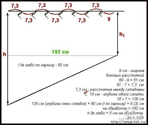 Как сшить шторы кокилье 28
