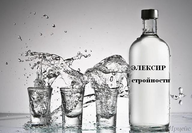 рецепт вода для похудения