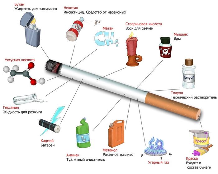 sigar3 1 курение (700x560, 191Kb)