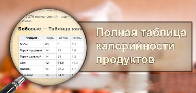 Расчет калорий для - gormonoffcom