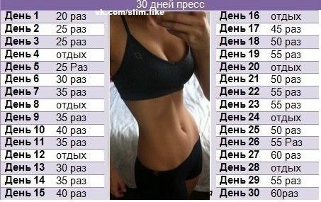 как правильно похудеть и подтянуть тело