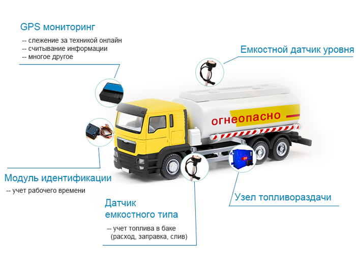 Компания «Микро Троник УКРАИНА» на страже контроля расхода топлива.