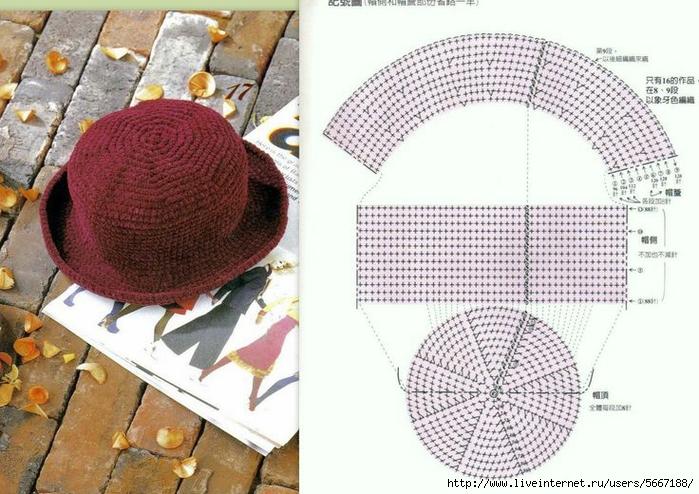 Как вязать поля крючком у шляпы