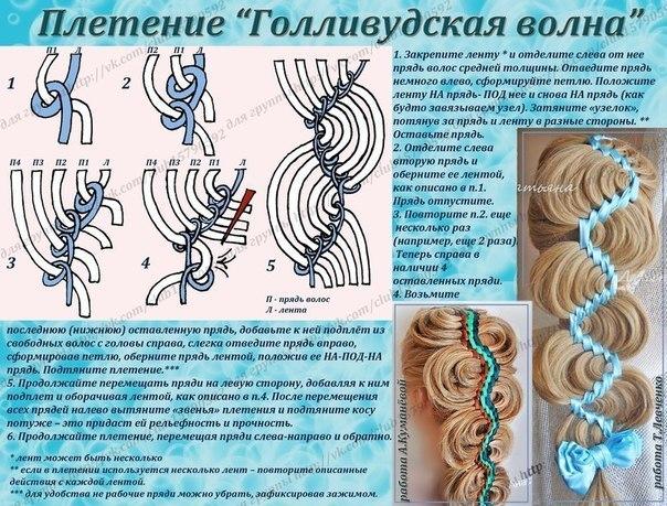Плетение кос с лентами пошаговая инструкция с