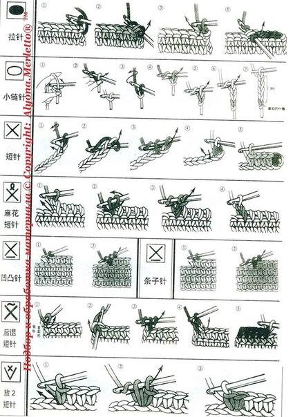 Расшифровать схему вязания крючком 80