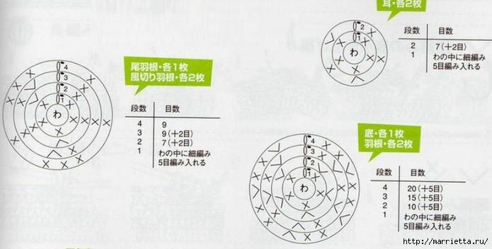 Совушки и черепашки амигуруми крючком (4) (695x352, 130Kb)