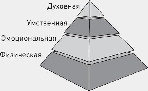 4739984_1 (500x309, 7Kb)