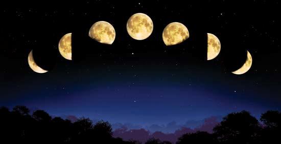 фазы луны (550x283, 11Kb)