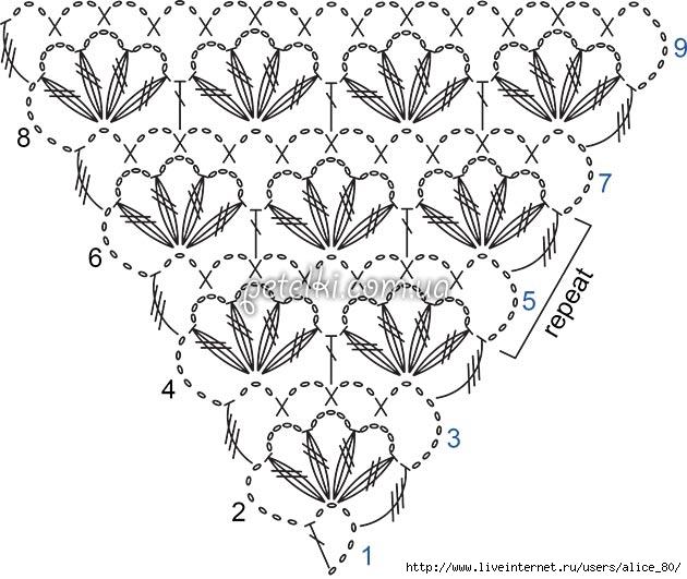钩针教程:三角形披肩的钩法(适合初学最简易的)