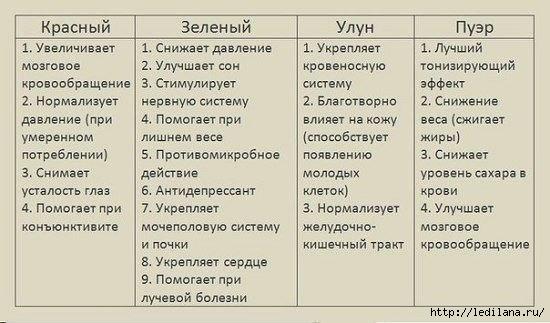 3925311_zdorove_v_kartinkah_70 (550x323, 113Kb)