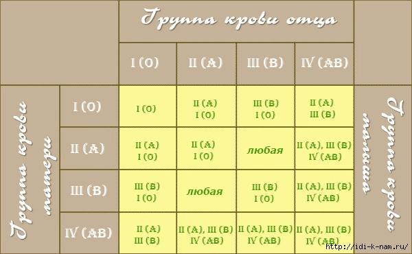 РєСЂРѕРІСЊ (600x370, 122Kb)