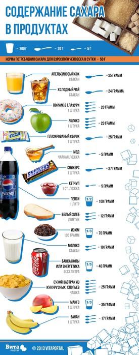 sugar2 (275x700, 72Kb)