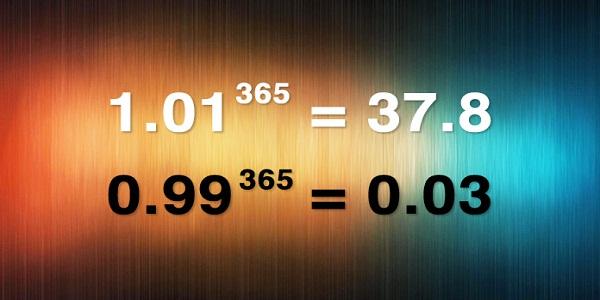 мотиватор (600x300, 54Kb)