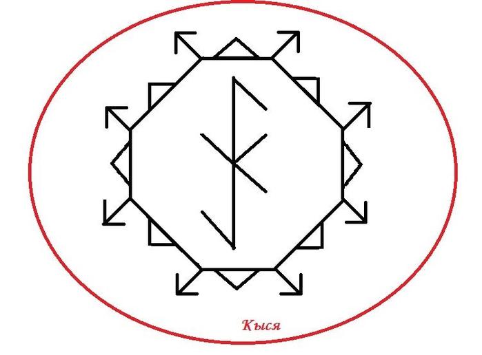 Рисуем руны формулы 190