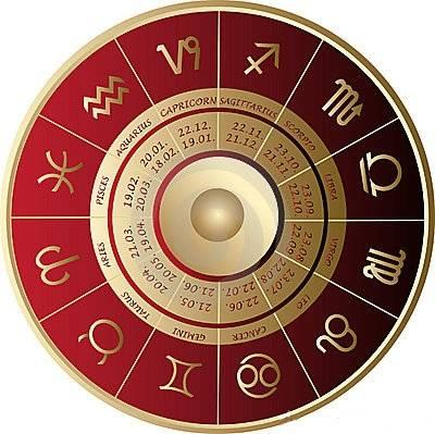 гороскоп (400x399, 34Kb)