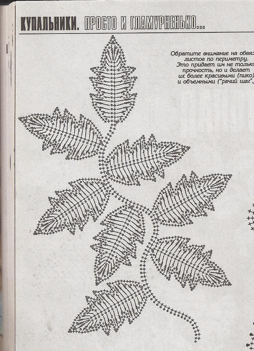 爱尔兰花图解(170) - 荷塘秀色 - 茶之韵