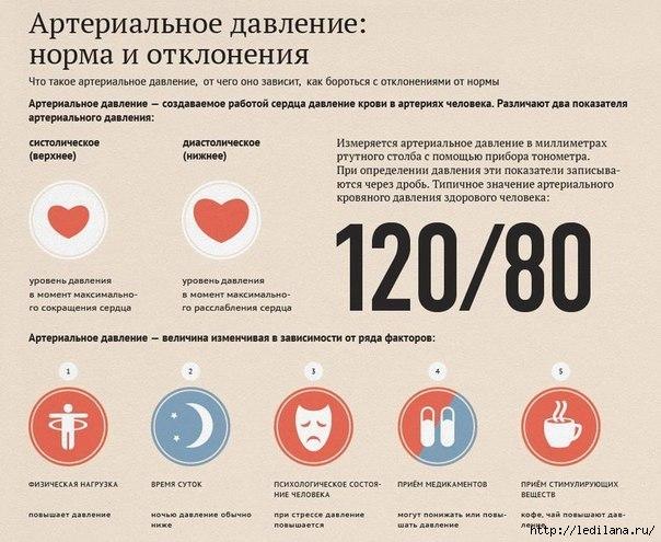 3925311_zdorove_v_kartinkah_davlenie (604x495, 178Kb)
