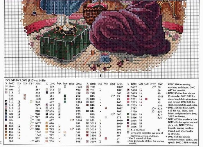 Как увеличить схему вышивки крестиком