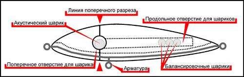 Схема самодельного джеркбейта