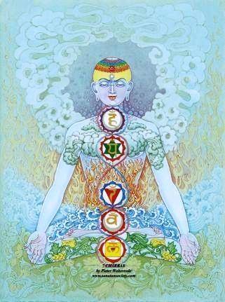 Аюрведа о связи ума и здоровья
