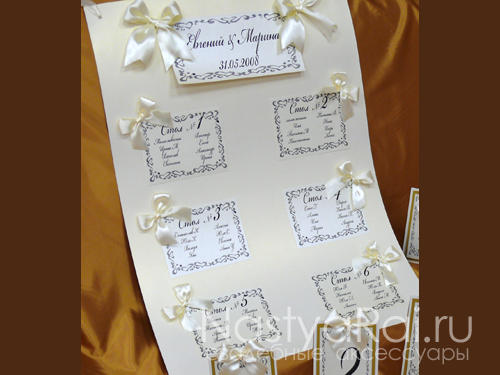 Плакат для рассадки гостей на свадьбе своими руками