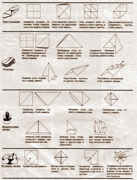 Схемы складывания салфеток.