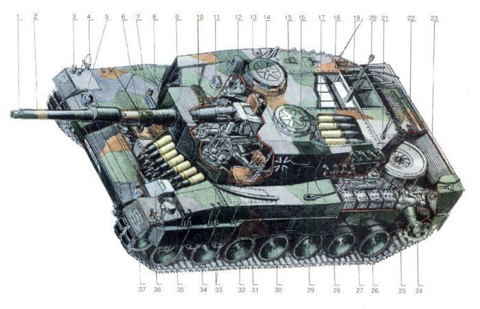 Компоновочная схема Леопард-2
