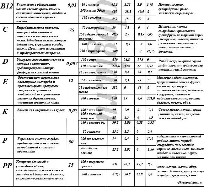 план по единицам для врача протезиста в месяц Мнения работе