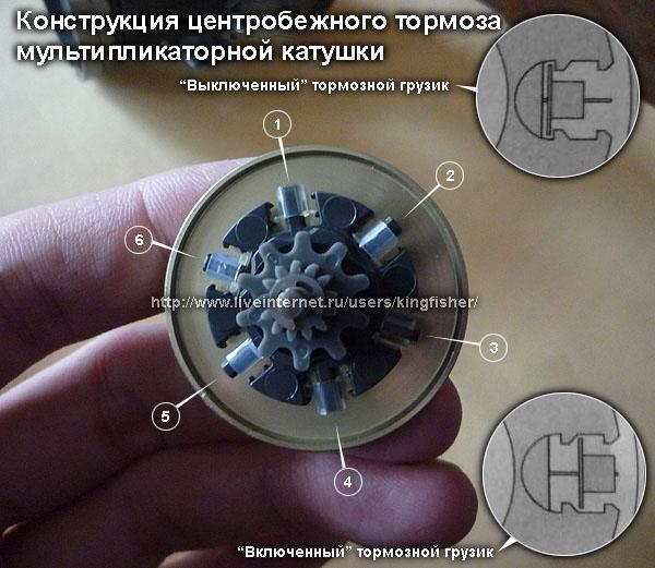 Конструкция центробежного тормоза мультипликаторной катушки