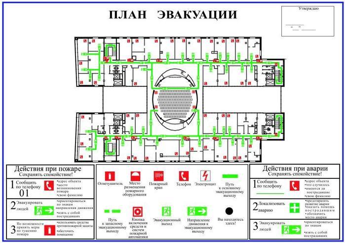 План эвакуации при пожаре, док. в котором указаны эвакуацион. пути и выходы, установлены правила поведения людей...