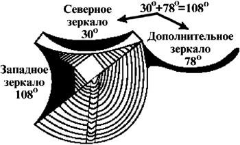 (350x212, 21Kb)