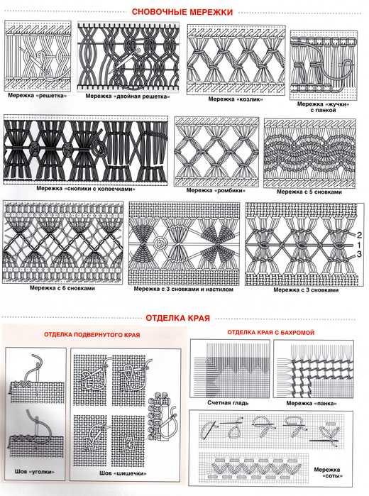 Мережка и различные швы.