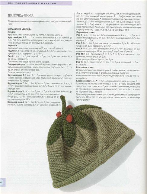 Схемы вязанных шапок для мальчика.