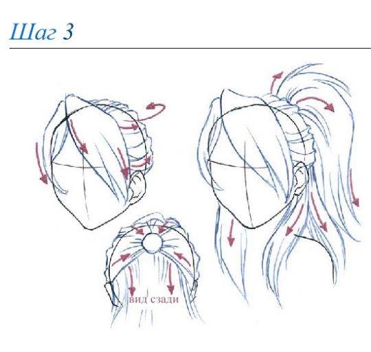 Учимся рисовать аниме учимся
